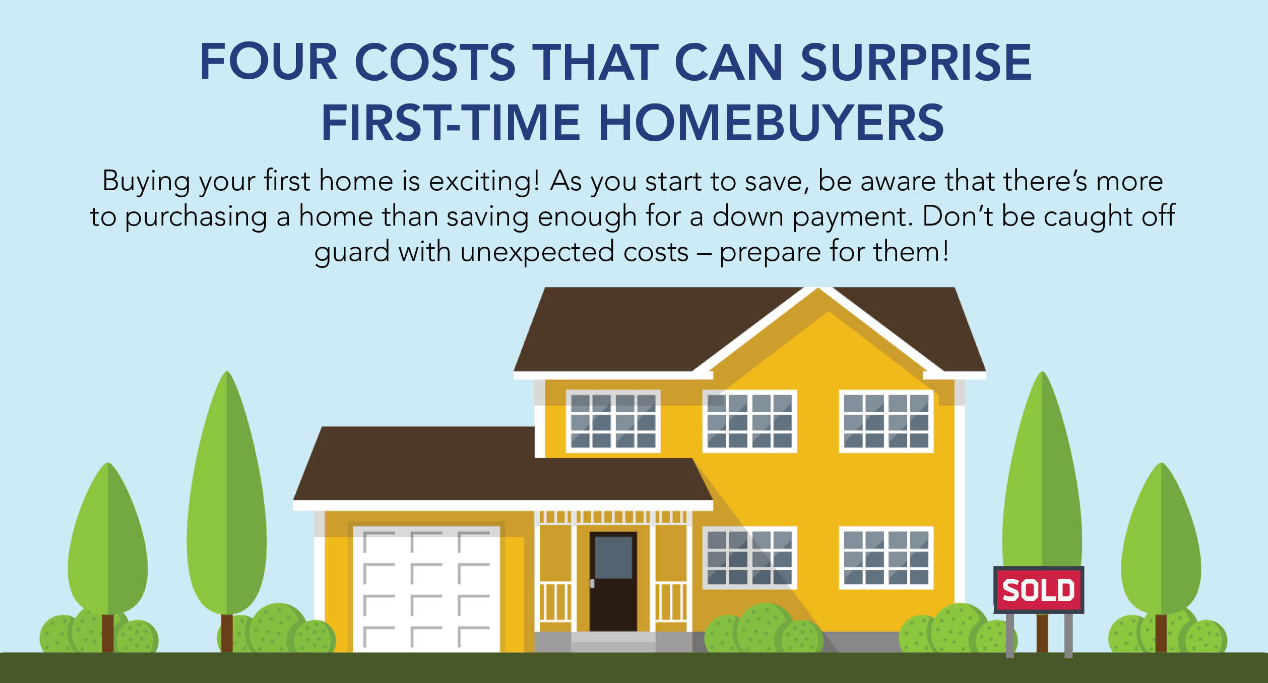 4 Costs to Consider As A First-Time Homebuyer