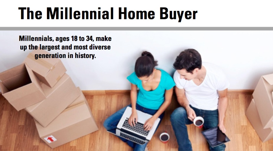 5 Things Millennials Need to Know When Buying Real Estate