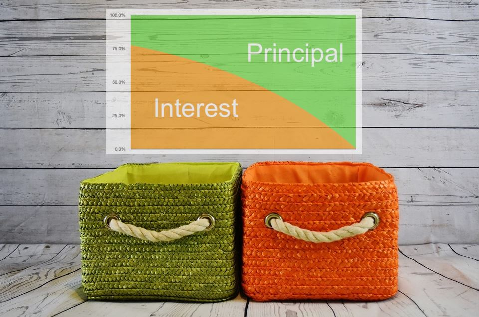 Principal and Interest